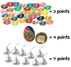 Weight Watchers Candy Points