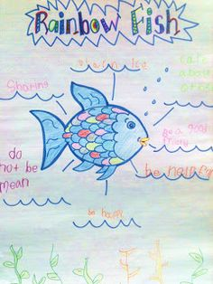 Rainbow Fish - Life Lessons and Interactive Writing