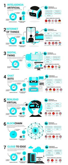 IoT World Online (@iotworldonline) | Twitter World, Twitter, Modern, Internet Of Things, Tecnologia, Trendy Tree, The World