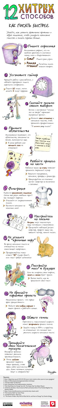 infographic-how-to-write-faster_RUS-1.jpg (630×4367)