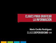 Claves para graficar la información.  María Cecilia Rodríguez creó una presentación para Clases de Periodismo con todo lo que debes saber sobre las visualizaciones, desde qué es una infografías hasta los tipos y pasos para elaborar una.