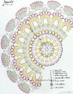 ideas crochet patterns diagram crafts for 2019 Filet Crochet, Crochet Amigurumi, Crochet Diagram, Crochet Granny, Diy Crochet, Plaid Crochet, Motif Mandala Crochet, Crochet Circles, Crochet Stitches Patterns