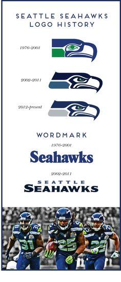 Go Seahawks | #Seahawks #Seattle #GoHawks