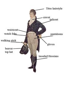 Anatomy of a fashionable man.  Actually, this guy is fashionable to the point of trendy, but not outrageously dandyish.
