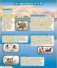 Les agriculteurs et le Nil