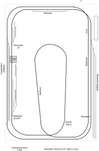Track Planning For The New Layout - Confessions of a Model Train Geek