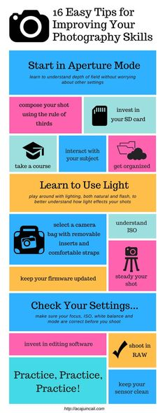 Improve Photography Skills Photography Tips Learn Photography Take better photographs Photography Resources Tips for Improving Photography How to Get Better Images.