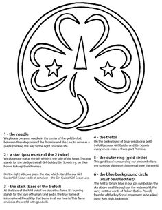 World Thinking Day Activities For Every Girl Scout Level So every year around this time Girl Scout Leaders start to plan and think about World Thinking Day which is on February 22nd. One thing that is great to teach your girls is the meaning of the World Trefoil Pin. Use the following game to teach your …