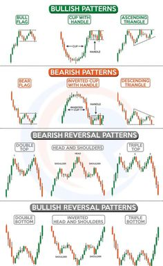 Stock Market Chart, Stock Charts, Stock Market Quotes, Stock Quotes, Trading Quotes, Intraday Trading, Forex Trading, Analyse Technique, Online Stock Trading
