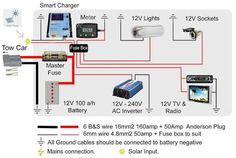 trailer junction box 7 wire schematic trailer wiring 101 trucks rh pinterest com electric wiring a camper trailer wiring a camping trailer
