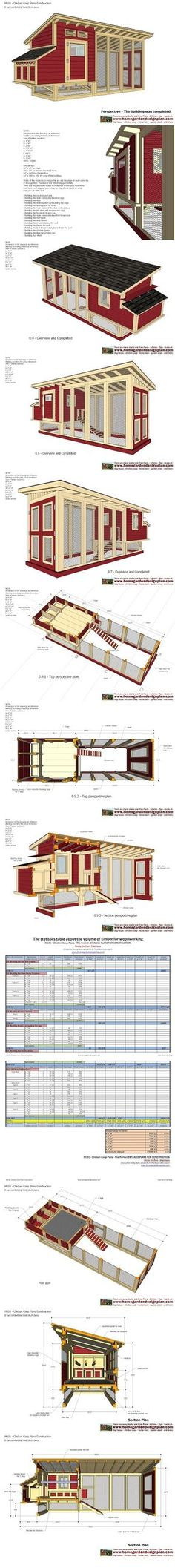 cosy designs for chicken houses. home garden plans  M101 Chicken Coop Plans Construction Design How The Backyard 5 Mistakes That Will Cost You