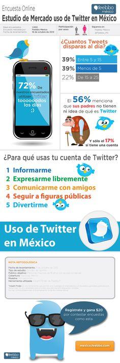 Uso de Twitter en México #infografia