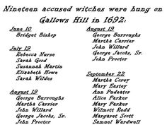 Salem witch trials and deepest fear