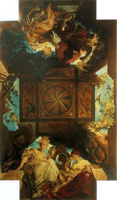 The Four Corners of the World by Hans Makart