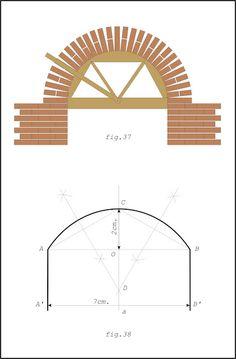 Teoría sobre albañilería básica: Aberturas en los muros