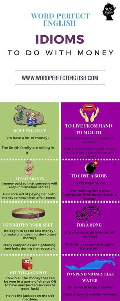 Expressing yourself can be tricky when learning English! Our English idiom lists explain each idiom which will build your vocabulary English Idioms List, English Phrases, English Words, English Grammar, Teaching English, English Language, English Vinglish, English Tips, English Study