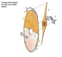 Celtic Shield Construction --- Can make a shield to hang by Camp Entrance to identify campsite / camping group