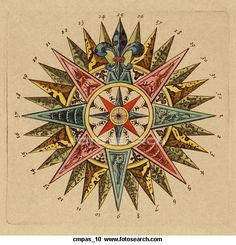 Antique Compass Rose (hand colored copper engraving)