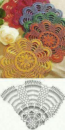Luty Artes Crochet Centro De Tapetes Crochet Crochet Doilies y Free Crochet Doily Patterns, Crochet Placemats, Crochet Doily Diagram, Crochet Mandala, Crochet Motif, Crochet Designs, Crochet Flowers, Knitting Patterns, Stitch Patterns