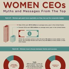 Women CEOs – Myths & Messages From The Top Infographics