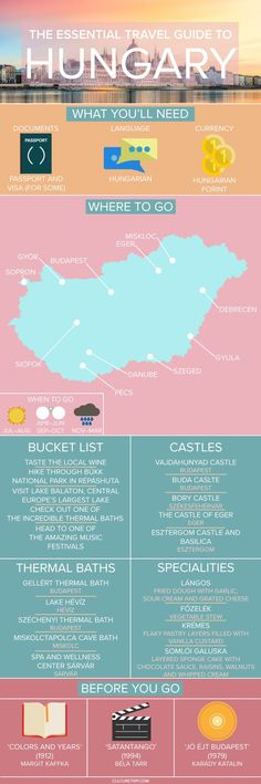 The Essential Travel Guide to Hungary (Infographic)|Pinterest: theculturetrip