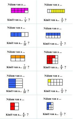 Math Games, Math Lessons, Algebra, Grade 1, Grammar, Bar Chart, Periodic Table, Van, Teaching