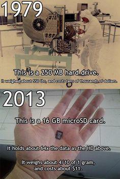 progress and shrinking technology