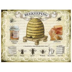 Beekeeping Elements Country Metal Sign   Farming Decor   RetroPlanet.com