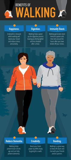 Benefits of Walking - Walk Your Way to Fitness