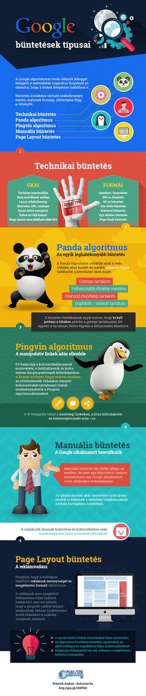 Google büntetések infógrafika Infographics, Google, Info Graphics, Infographic Illustrations