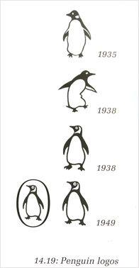 Penguin's Logo evolution