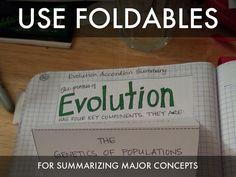 Interactive notebooks In AP Biology - Presentation Software that Inspires | Haiku Deck