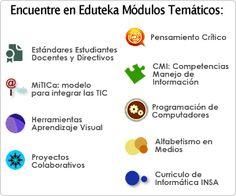 Eduteka - Razones de peso para sistematizar experiencias educativas