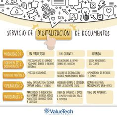 Valuetech Chile (@ValuetechChile)   Twitter Types Of Innovation, Chile, Twitter, Words, Horse, Chili