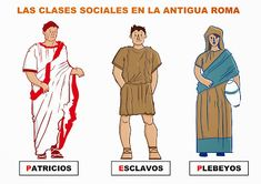 Trabajando con personitas: ¿Quién vivía en ROMA? Roman Fashion, Fashion Art, Teaching Latin, School Costume, Kaiser, Ancient Rome, Social Science, Roman Empire, Archaeology