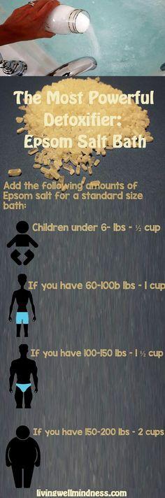 The Most Powerful Detoxifier: Epsom Salt Bath - Living Wellmindness