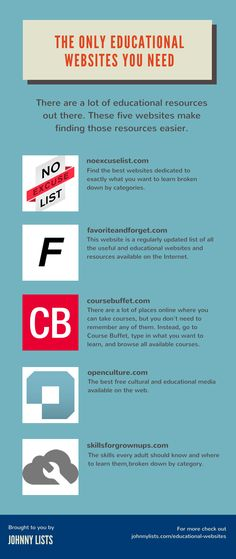 For those complaining about clickability: http://noexcuselist.com http://favoriteandforget.com http://coursebuffet.com http://openculture.com http://skillsforgrownups.com