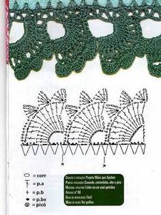 「bicos de croche para fraldas de bebe com grafico」の画像検索結果