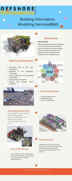 #OffShoreOutsourcingIndia is driving with the best #BuildingInformationModelingServices #stucture and gives the plan and #consturction benefits according to the client views.It is quite possibly the main capacity of (BIM) and to improve the #coordination between the numerous plan and models.The standard convention is generally significant for the entire bim administrations. Hacking Books, Make You Up, Building Information Modeling, Car Fix, Architectural Services, Chain Drive, Engine Rebuild, Car Hacks, Repair Manuals