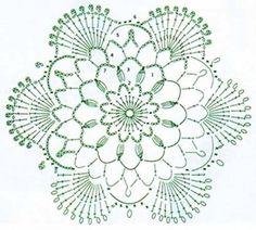 схема вязания салфеточки
