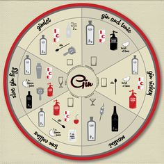 An infographic on how to make six classic gin drinks18' x 18' Poster…