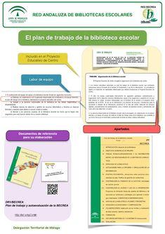 Plan de trabajo de la  BECREA 3  Referencias para la elaboración del Plan de Trabajo de la biblioteca escolar
