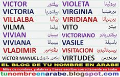 Plantillas de Tatuajes Arabes de Nombres U-V-W - TU NOMBRE EN ÁRABE