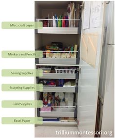 Organizing Art Supplies — trilliummontessori.org