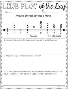 Line Plots - Grade 5 (videos, worksheets, solutions, activities)