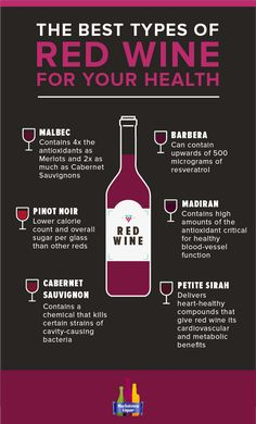 We're putting the age-old question of red wine being good or bad for you to bed. Find out exactly what types of red wine are best for your health and why! Alcohol Drink Recipes, Wine Recipes, Red Wine Benefits, Types Of Red Wine, Wine Facts, Wine Chart, Wine Folly, Best Red Wine, Wine Guide