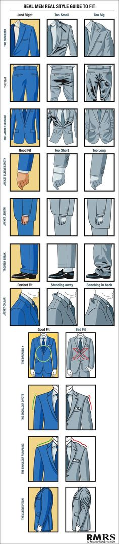 This Visual Guide Outlines How Men's Suits Should Fit/ Important!
