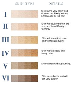 fitzpatrick skin type scale