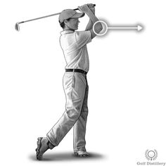 As you can imagine one of the most important parts of being a successful golf player is learning exactly how to swing and hit the ball correctly. If you have a poor golf swing, it can work against you dramatically and cause you numer Let's Golf, Golf Now, Play Golf, Disc Golf, Tips And Tricks, Golf Basics, Famous Golf Courses, Golf Instruction, Golf Channel