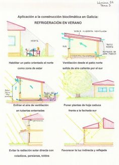 Pozo canadiense vida engenharia pinterest articles - Arquitectura bioclimatica ejemplos ...